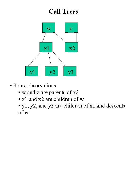 Call Trees w x 1 y 2 z x 2 y 3 • Some
