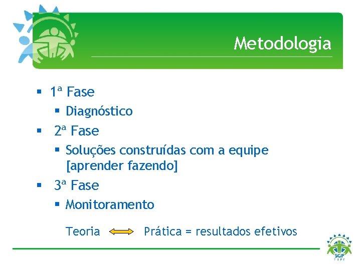 Metodologia § 1ª Fase § Diagnóstico § 2ª Fase § Soluções construídas com a
