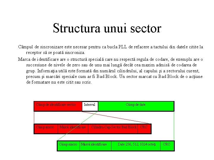Structura unui sector Câmpul de sincronizare este necesar pentru ca bucla PLL de refacere
