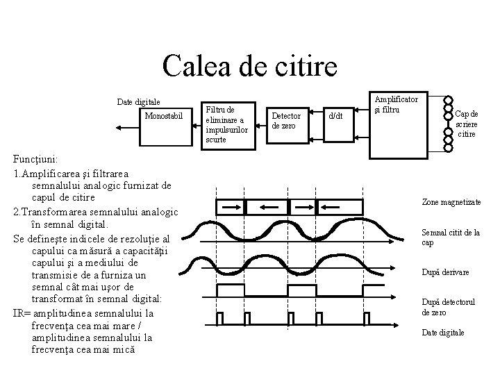 Calea de citire Date digitale Monostabil Funcţiuni: 1. Amplificarea şi filtrarea semnalului analogic furnizat