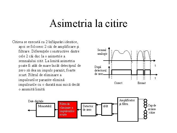 Asimetria la citire Citirea se execută cu 2 înfăşurări identice, apoi se folosesc 2