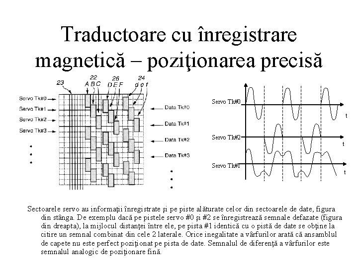 Traductoare cu înregistrare magnetică – poziţionarea precisă Servo Tk#0 t Servo Tk#2 t Servo