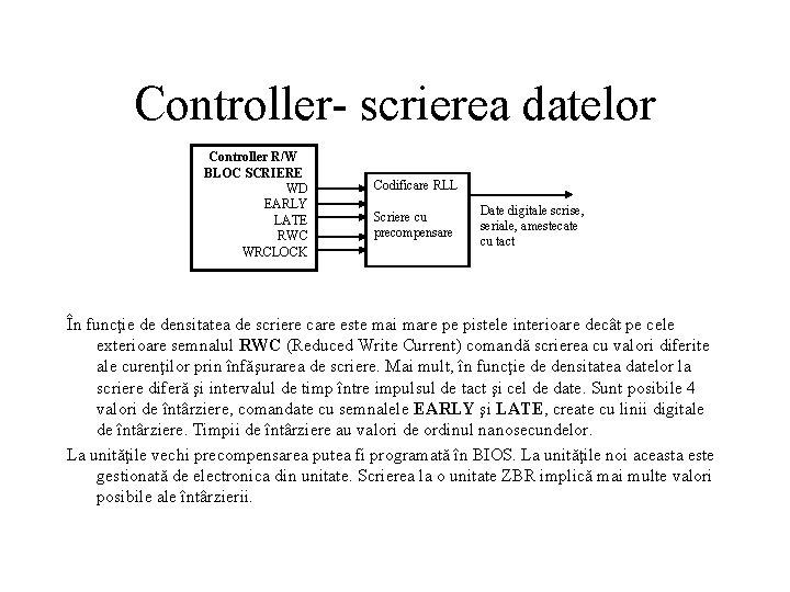 Controller- scrierea datelor Controller R/W BLOC SCRIERE WD EARLY LATE RWC WRCLOCK Codificare RLL