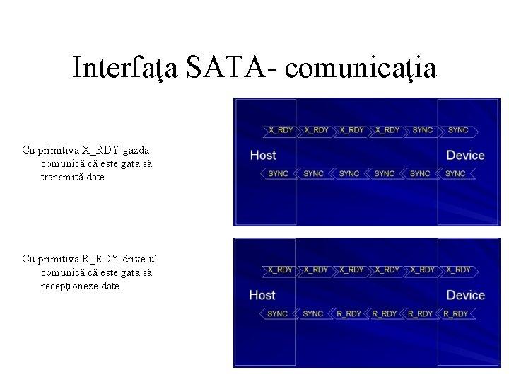 Interfaţa SATA- comunicaţia Cu primitiva X_RDY gazda comunică că este gata să transmită date.