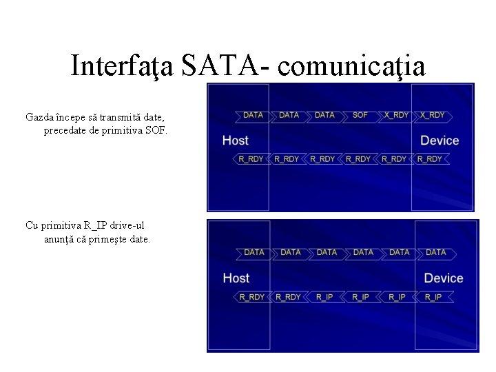 Interfaţa SATA- comunicaţia Gazda începe să transmită date, precedate de primitiva SOF. Cu primitiva