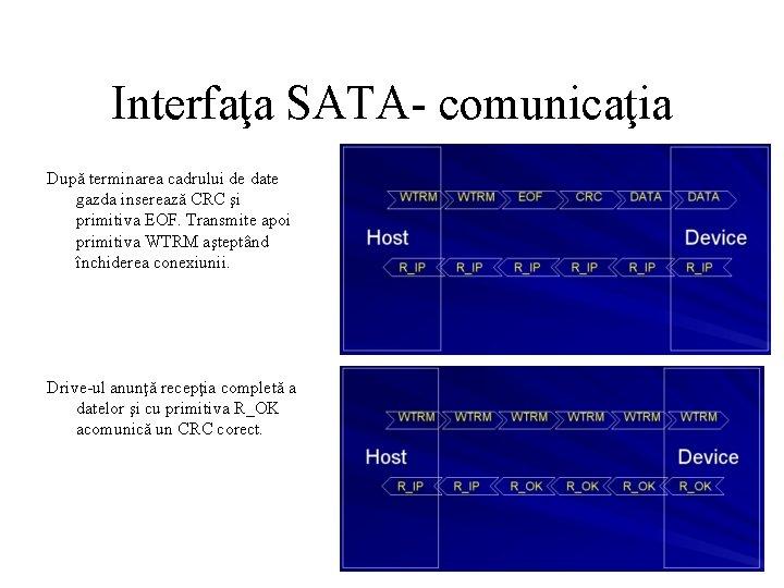 Interfaţa SATA- comunicaţia După terminarea cadrului de date gazda inserează CRC şi primitiva EOF.