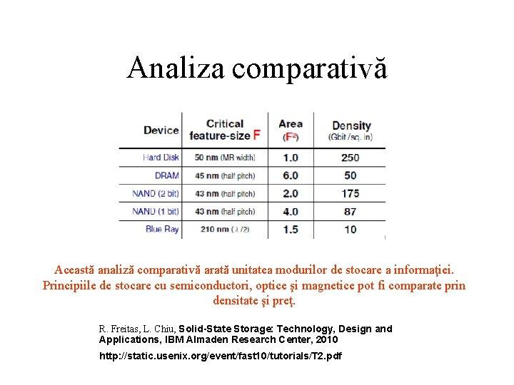 Analiza comparativă Această analiză comparativă arată unitatea modurilor de stocare a informaţiei. Principiile de