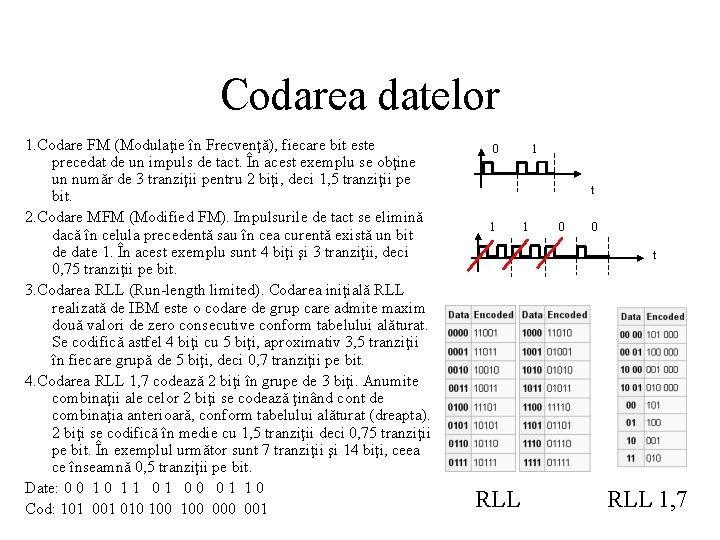 Codarea datelor 1. Codare FM (Modulaţie în Frecvenţă), fiecare bit este precedat de un