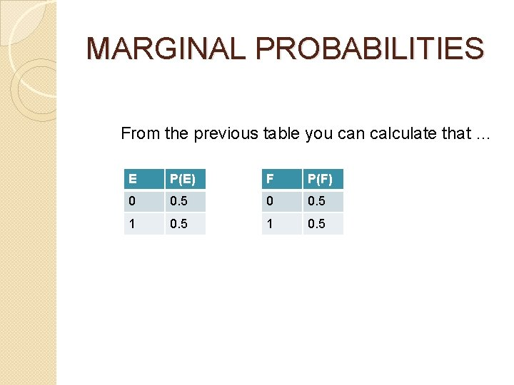 MARGINAL PROBABILITIES From the previous table you can calculate that … E P(E) F