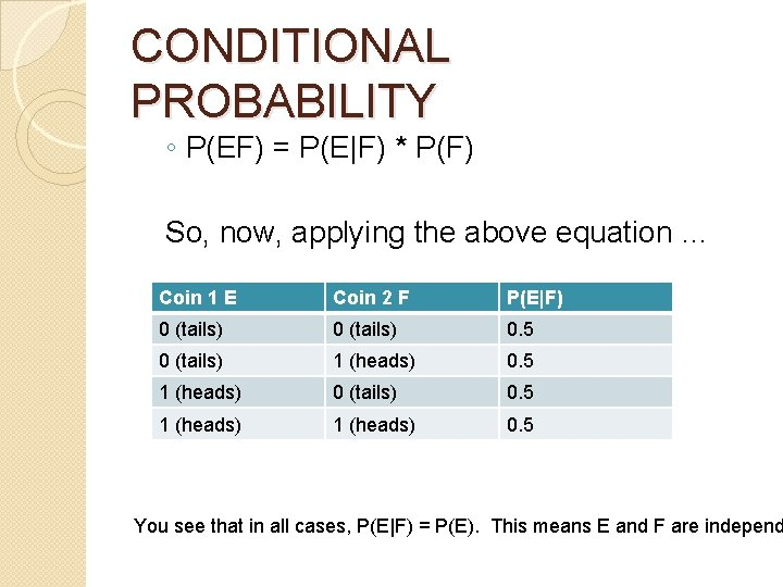 CONDITIONAL PROBABILITY ◦ P(EF) = P(E F) * P(F) So, now, applying the above equation