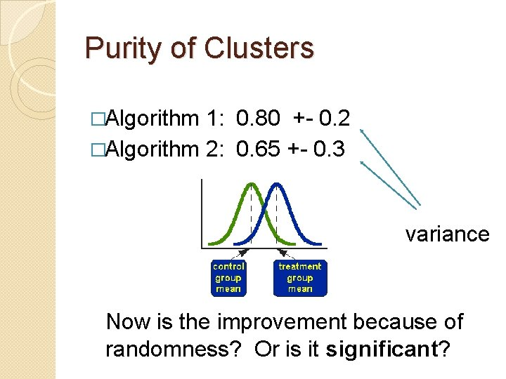 Purity of Clusters �Algorithm 1: 0. 80 +- 0. 2 �Algorithm 2: 0. 65