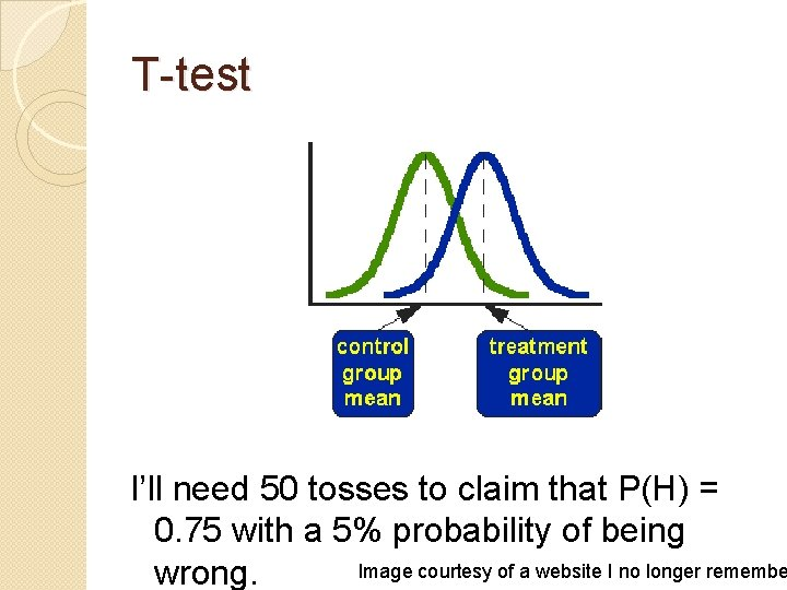 T-test I'll need 50 tosses to claim that P(H) = 0. 75 with a