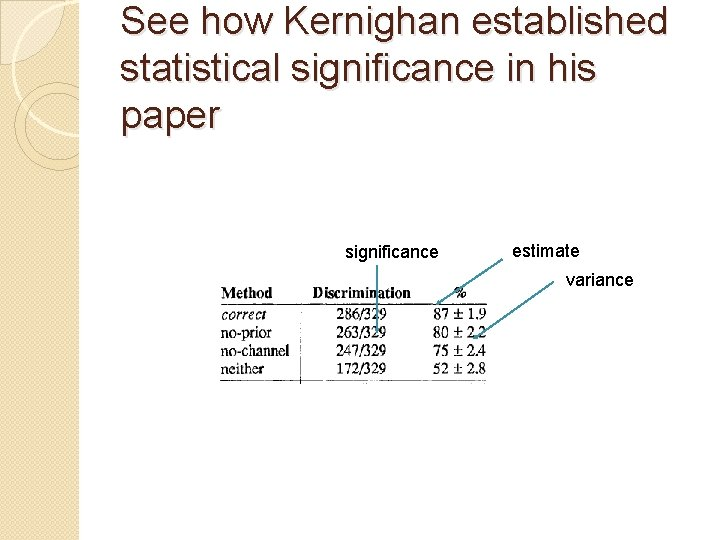 See how Kernighan established statistical significance in his paper significance estimate variance