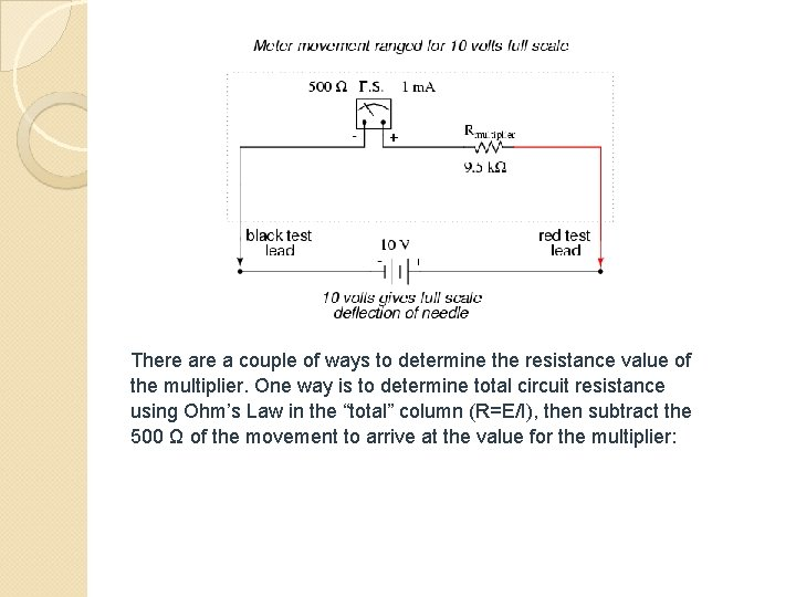 There a couple of ways to determine the resistance value of the multiplier. One