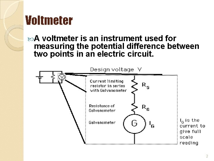 Voltmeter A voltmeter is an instrument used for measuring the potential difference between two