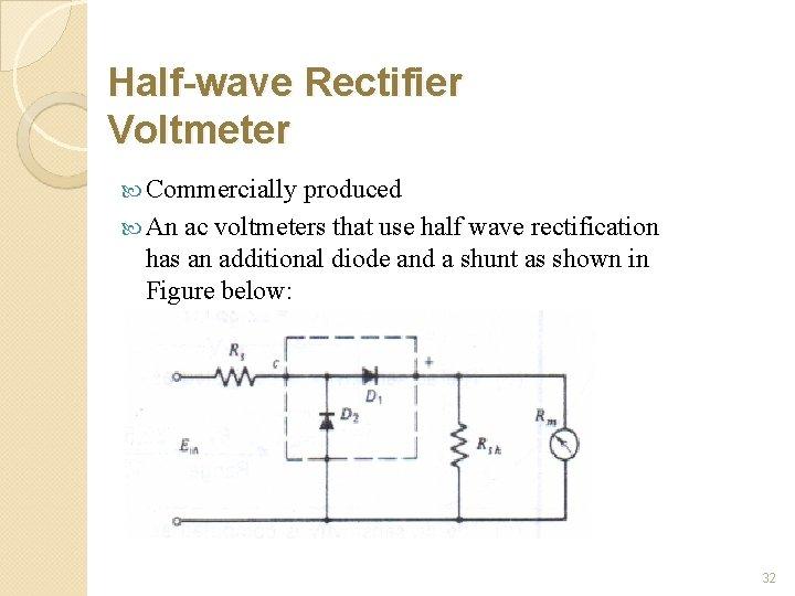 Half-wave Rectifier Voltmeter Commercially produced An ac voltmeters that use half wave rectification has