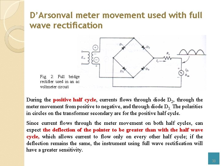 D'Arsonval meter movement used with full wave rectification Fig. 2: Full bridge rectifier used