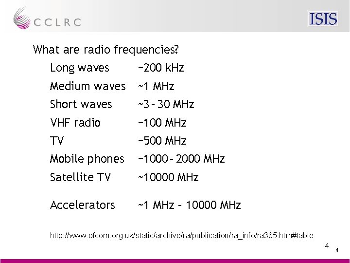 What are radio frequencies? Long waves ~200 k. Hz Medium waves ~1 MHz Short
