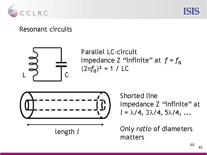 """Resonant circuits L C Parallel LC-circuit Impedance Z """"infinite"""" at f = f 0"""