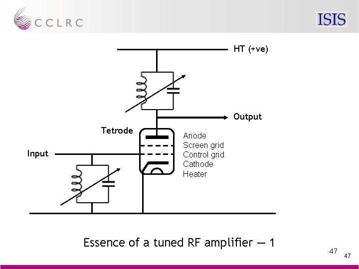 HT (+ve) Output Tetrode Input Anode Screen grid Control grid Cathode Heater Essence of