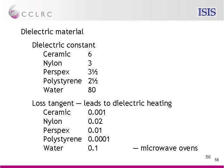 Dielectric material Dielectric constant Ceramic 6 Nylon 3 Perspex 3½ Polystyrene 2½ Water 80