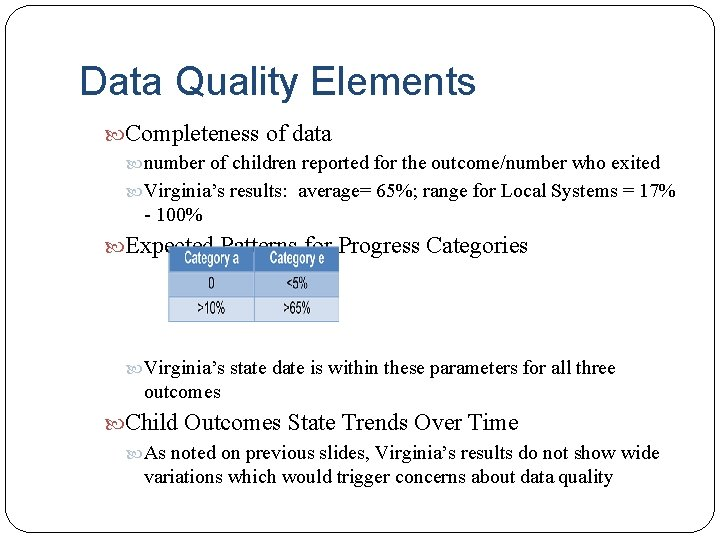 Data Quality Elements Completeness of data number of children reported for the outcome/number who