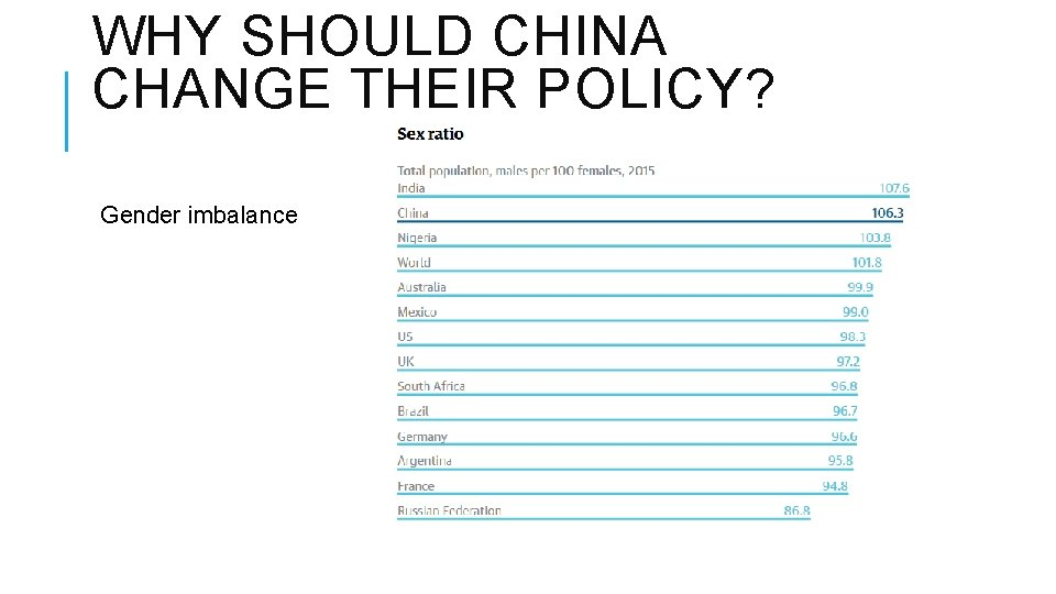 WHY SHOULD CHINA CHANGE THEIR POLICY? Gender imbalance