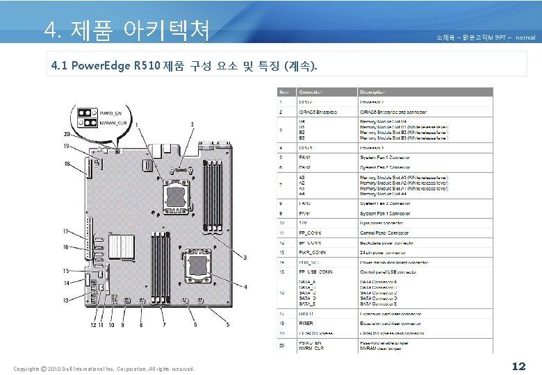 4. 제품 아키텍쳐 소제목 – 맑은고딕M 9 PT – normal 4. 1 Power. Edge
