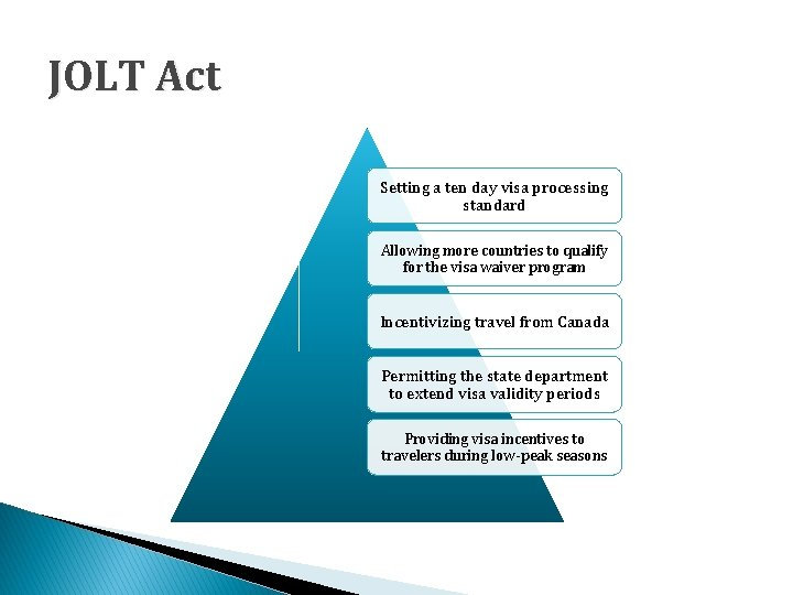 JOLT Act Setting a ten day visa processing standard Allowing more countries to qualify