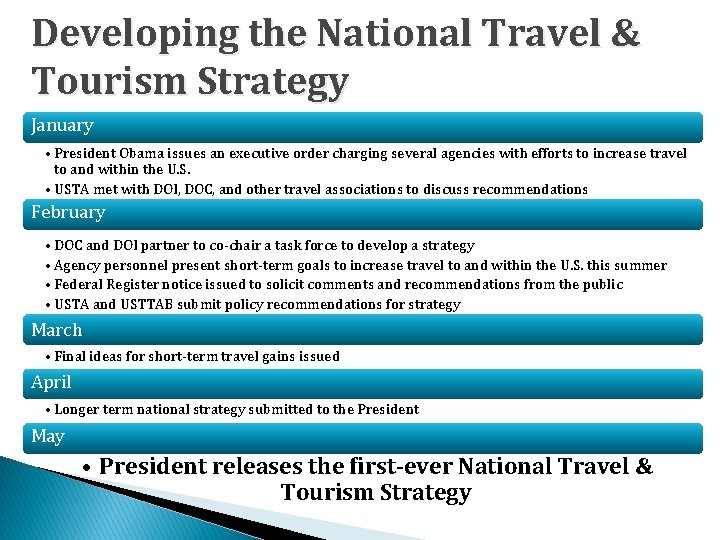 Developing the National Travel & Tourism Strategy January • President Obama issues an executive