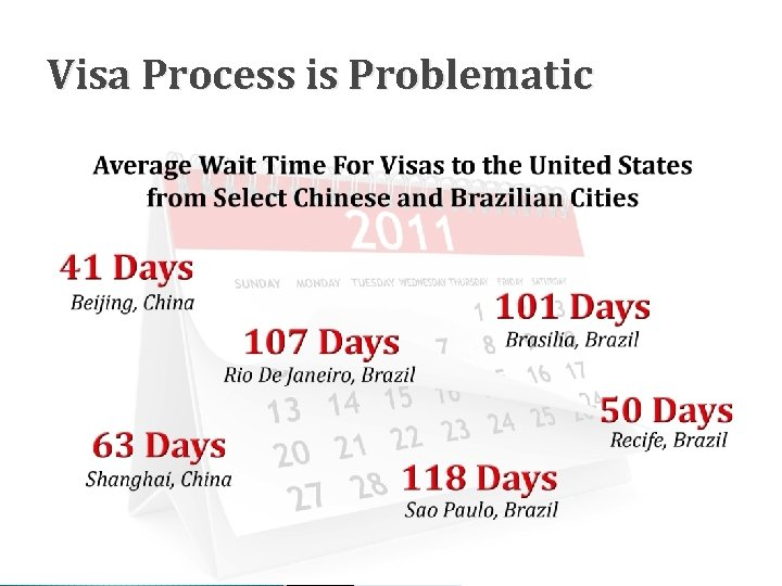 Visa Process is Problematic