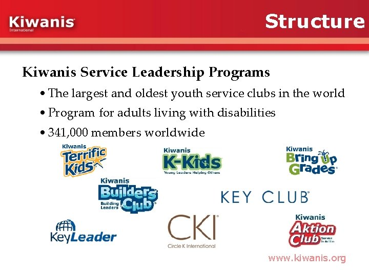 Structure Kiwanis Service Leadership Programs • The largest and oldest youth service clubs in