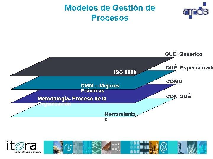 Modelos de Gestión de Procesos QUÉ Genérico ISO 9000 CMM – Mejores Prácticas Metodología-