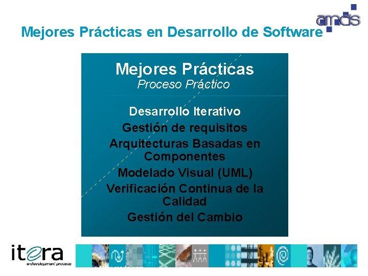 Mejores Prácticas en Desarrollo de Software Mejores Prácticas Proceso Práctico Desarrollo Iterativo Gestión de