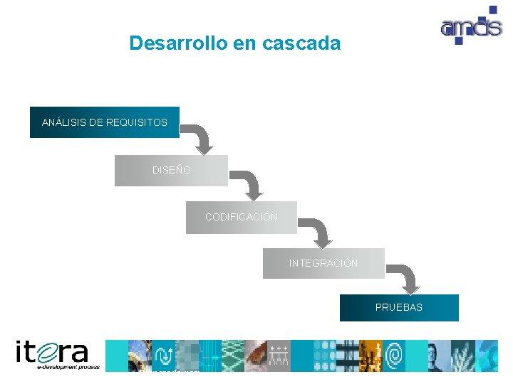 Desarrollo en cascada ANÁLISIS DE REQUISITOS DISEÑO CODIFICACIÓN INTEGRACIÓN PRUEBAS Preparado por: