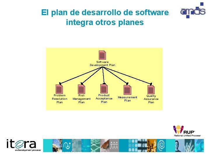 El plan de desarrollo de software integra otros planes Preparado por: