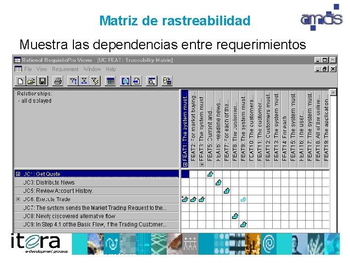 Matriz de rastreabilidad Muestra las dependencias entre requerimientos Preparado por: