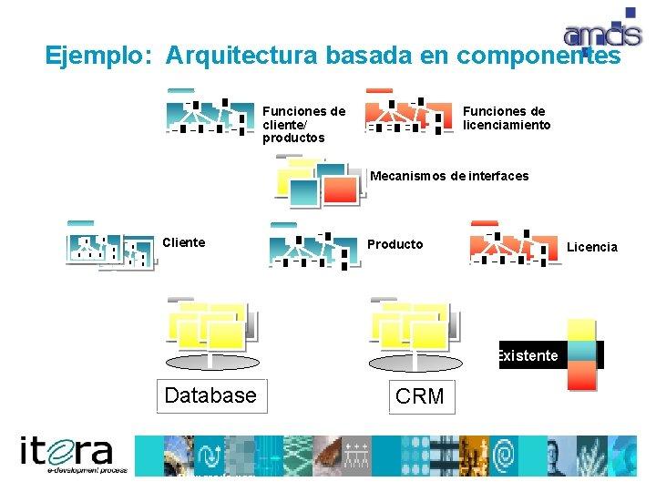 Ejemplo: Arquitectura basada en componentes Funciones de licenciamiento Funciones de cliente/ productos Mecanismos de