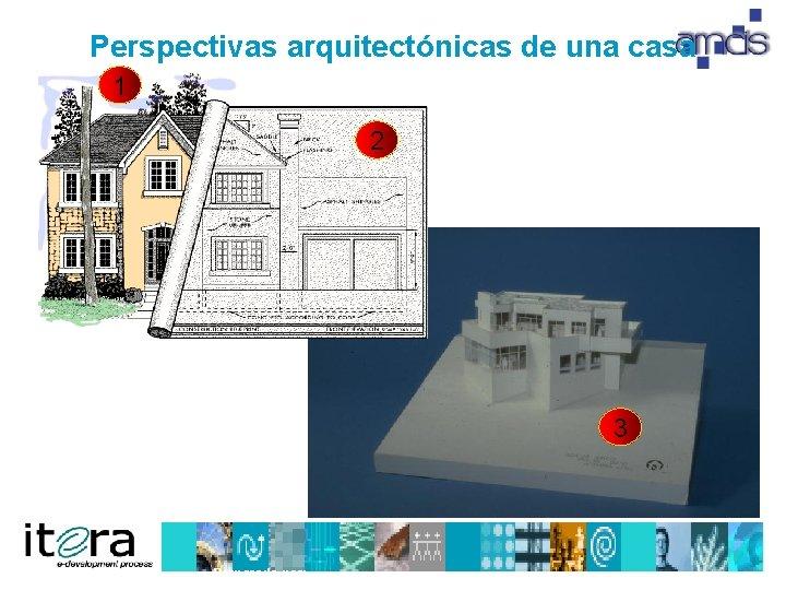 Perspectivas arquitectónicas de una casa 1 2 3 Preparado por: