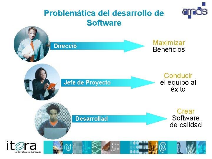 Problemática del desarrollo de Software Direcció n Jefe de Proyecto Desarrollad or Preparado por: