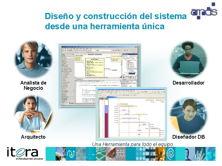 Diseño y construcción del sistema desde una herramienta única Diseño de Datos Analista de