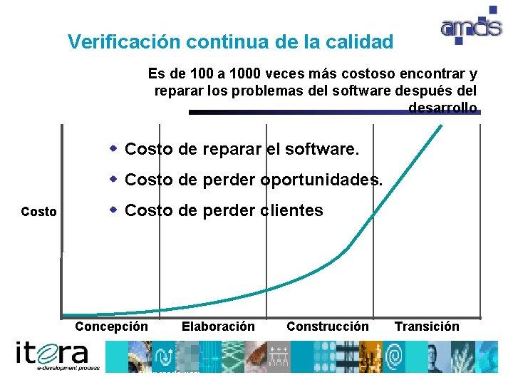 Verificación continua de la calidad Es de 100 a 1000 veces más costoso encontrar