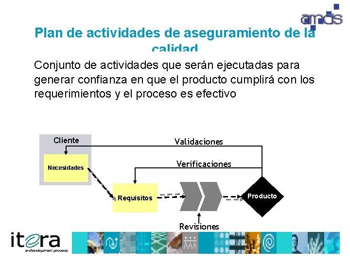 Plan de actividades de aseguramiento de la calidad Conjunto de actividades que serán ejecutadas