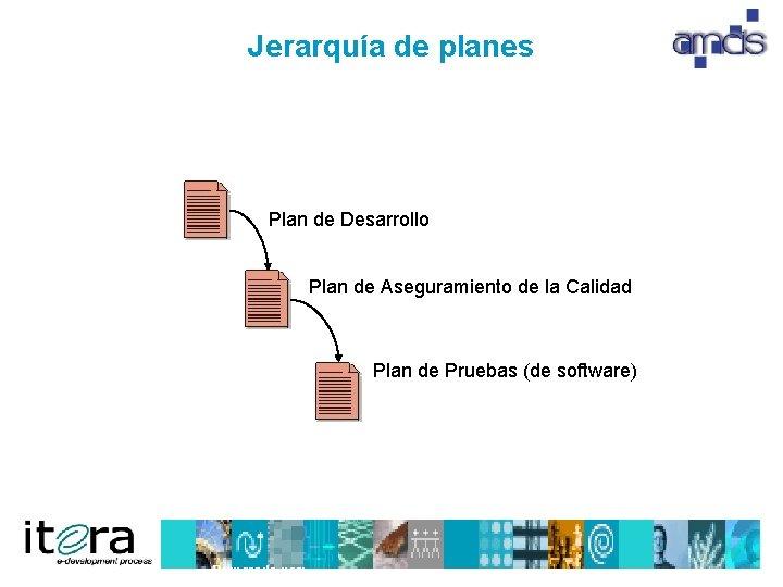 Jerarquía de planes Plan de Desarrollo Plan de Aseguramiento de la Calidad Plan de
