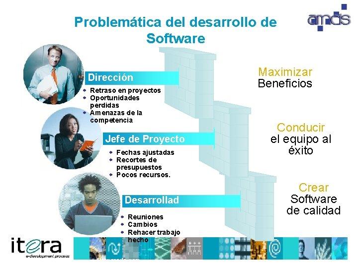 Problemática del desarrollo de Software Dirección w Retraso en proyectos w Oportunidades perdidas w
