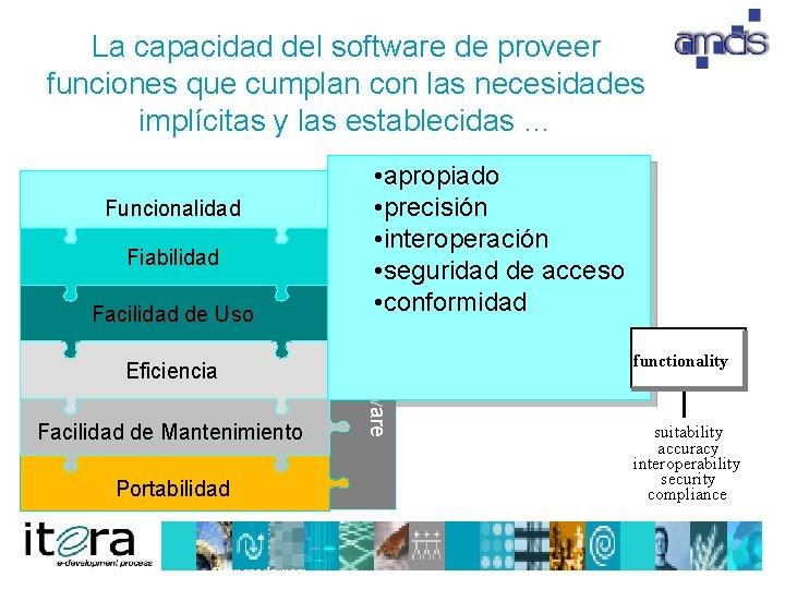 La capacidad del software de proveer funciones que cumplan con las necesidades implícitas y