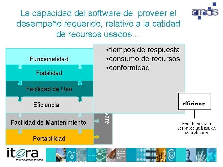 La capacidad del software de proveer el desempeño requerido, relativo a la catidad de