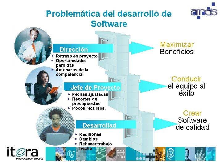 Problemática del desarrollo de Software Dirección wn Retraso en proyectos w Oportunidades perdidas w