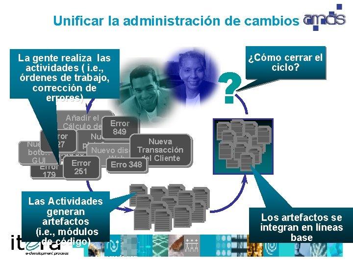 Unificar la administración de cambios La gente realiza las actividades ( i. e. ,