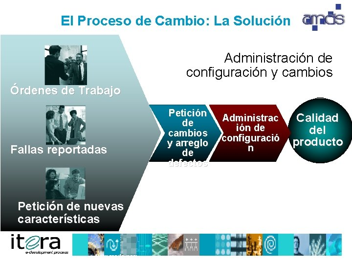 El Proceso de Cambio: La Solución Administración de configuración y cambios Órdenes de Trabajo